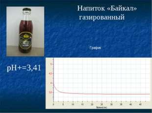 Напиток «Байкал» газированный График pH+=3,41