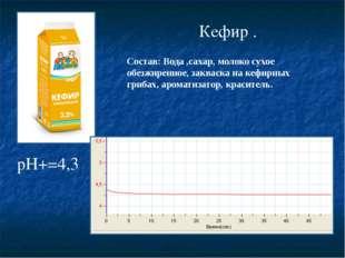 Кефир . pH+=4,3 Состав: Вода ,сахар, молоко сухое обезжиренное, закваска на