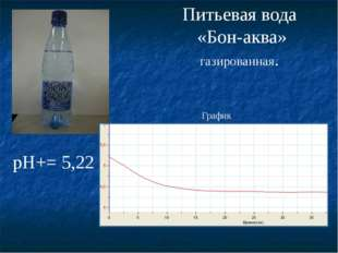 График рН+= 5,22 Питьевая вода «Бон-аква» газированная.