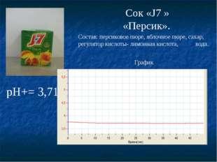 График рН+= 3,71 Сок «J7 » «Персик». Состав: персиковое пюре, яблочное пюре,