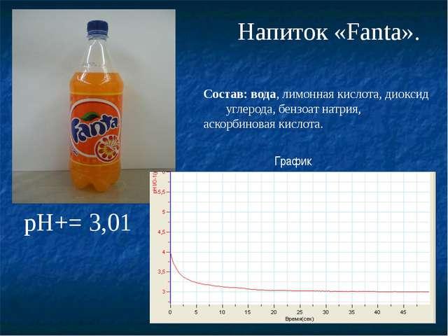 Напиток «Fanta». рН+= 3,01 График Состав: вода, лимонная кислота, диоксид уг...