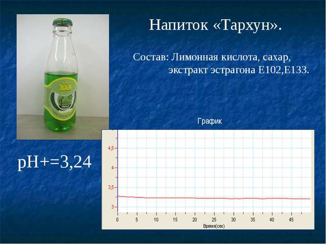 Напиток «Тархун». График pH+=3,24 Состав: Лимонная кислота, сахар, экстракт э...