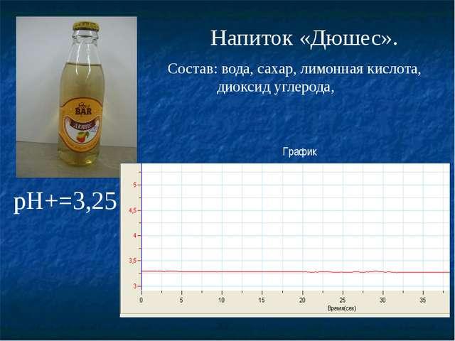 Напиток «Дюшес». График pH+=3,25 Состав: вода, сахар, лимонная кислота, диокс...