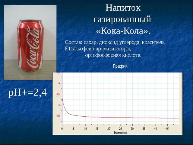 Напиток газированный «Кока-Кола». График pH+=2,4 Состав: сахар, диоксид угле...