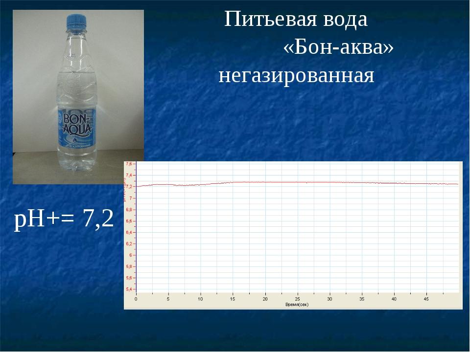 Питьевая вода  «Бон-аква» негазированная pH+= 7,2