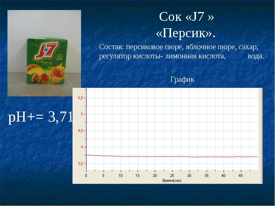 График рН+= 3,71 Сок «J7 » «Персик». Состав: персиковое пюре, яблочное пюре,...