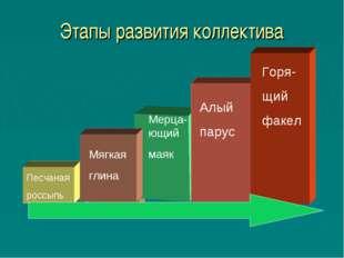 Этапы развития коллектива Мягкая глина Песчаная россыпь Мерца-ющий маяк Алый