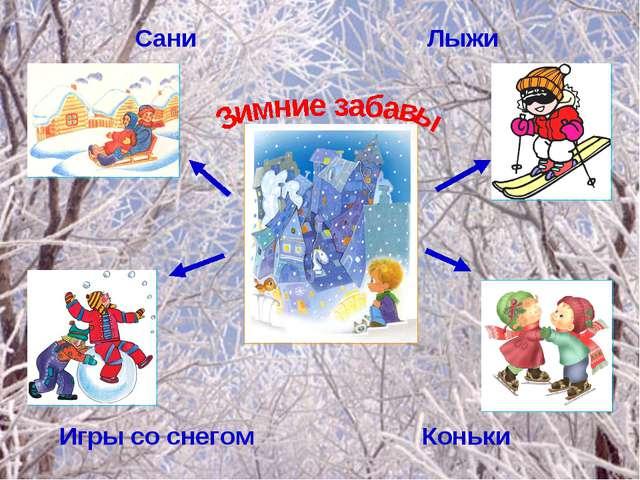 Сани Коньки Лыжи Игры со снегом
