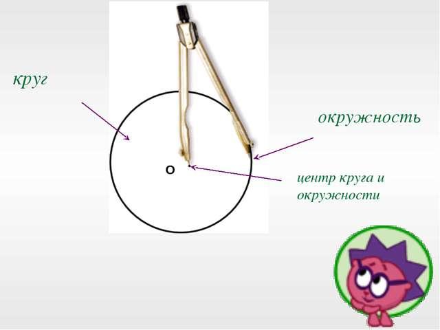 О окружность круг центр круга и окружности