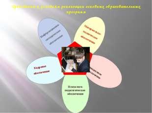 Требования к условиям реализации основных образовательных программ Информаци