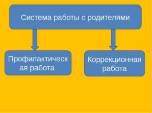 Профилактическая работа Коррекционная работа Система работы с родителями