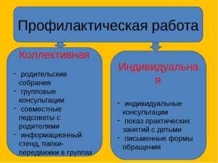 Профилактическая работа Коллективная родительские собрания групповые консульт