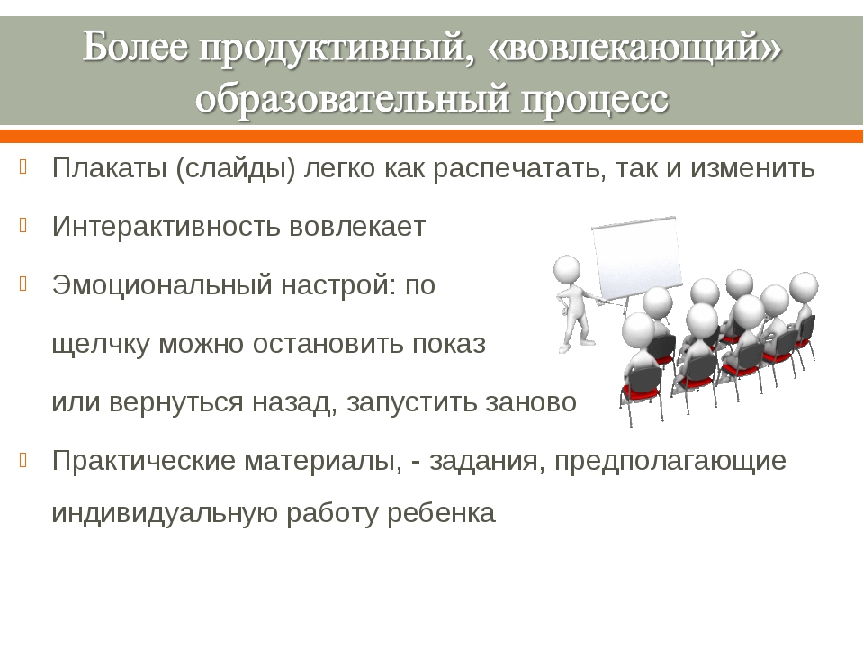 Плакаты (слайды) легко как распечатать, так и изменить Интерактивность вовлек...