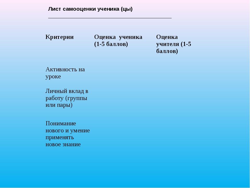 Лист самооценки ученика (цы) ________________________________________ Критери...