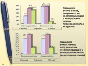 * Сравнение результатов, полученных на констатирующем и контрольном этапах (э