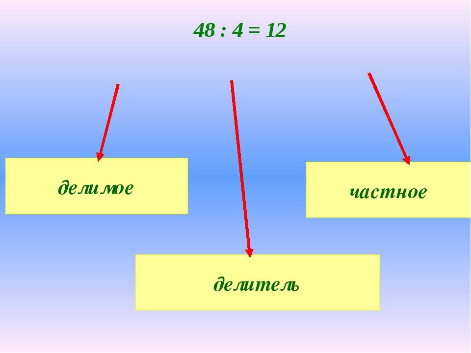 48 : 4 = 12 делимое делитель частное