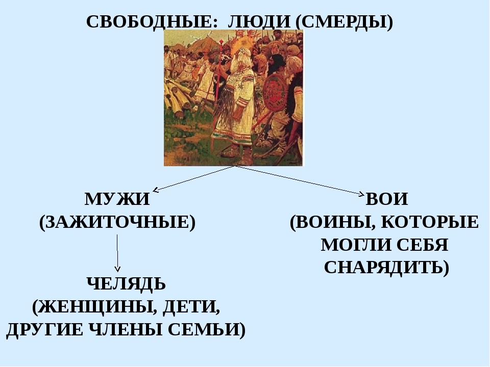 СВОБОДНЫЕ: ЛЮДИ (СМЕРДЫ) МУЖИ (ЗАЖИТОЧНЫЕ) ВОИ (ВОИНЫ, КОТОРЫЕ МОГЛИ СЕБЯ СНА...