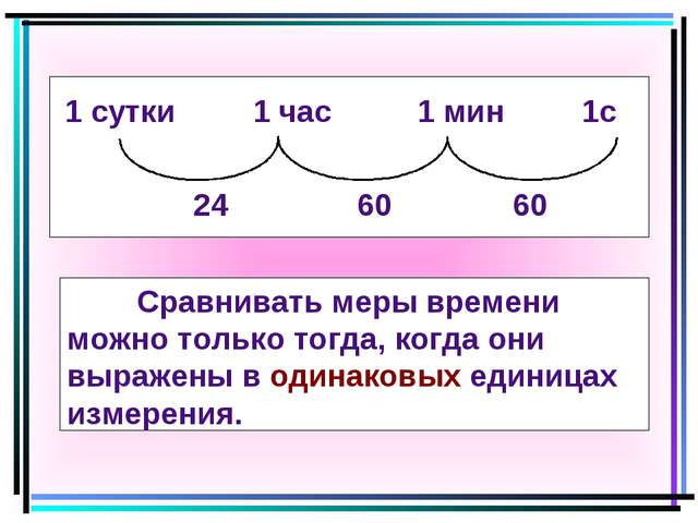 Сравнивать меры времени можно только тогда, когда они выражены в одинаковых...