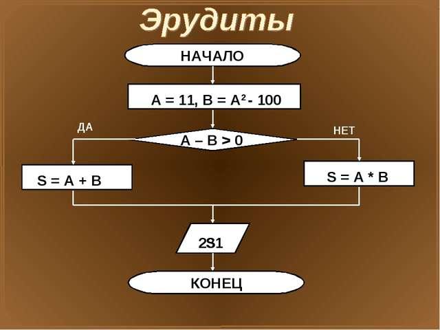 НАЧАЛО A = 11, B = A2 - 100 A – B > 0 ДА НЕТ S = A + B S = A * B S КОНЕЦ 231