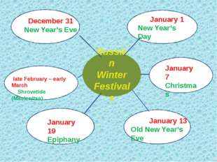 Russian Winter Festivals December 31 New Year's Eve January 1 New Year's Day