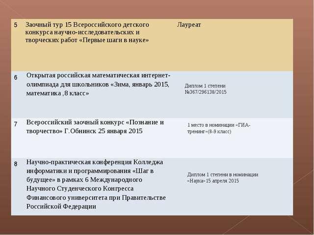 Диплом 1 степени №367/296138/2015 1 место в номинации «ГИА-тренинг»(8-9 класс...