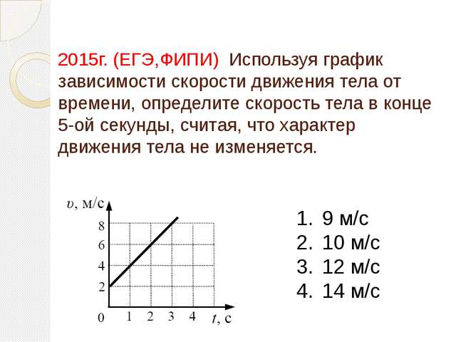 2015г. (ЕГЭ,ФИПИ) Используя график зависимости скорости движения тела от врем...