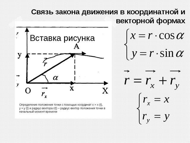 Определение положения точки с помощью координат x=x(t), y=y(t) и радиус...