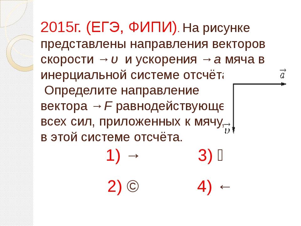 2015г. (ЕГЭ, ФИПИ). На рисунке представлены направления векторов скорости→υ...