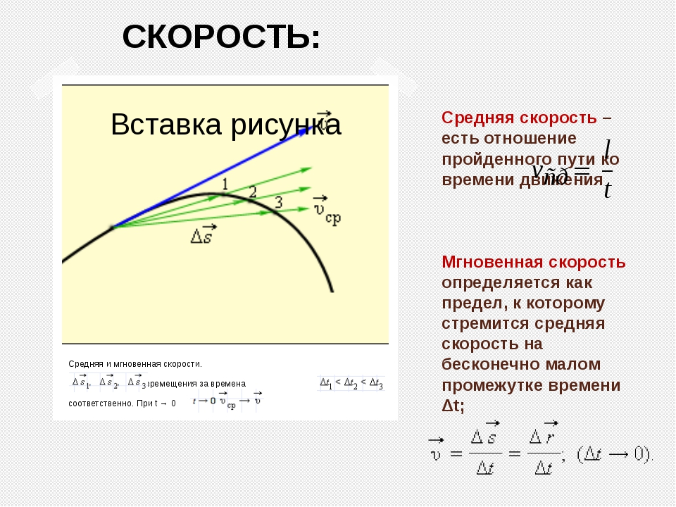 Средняя скорость – есть отношение пройденного пути ко времени движения Мгнов...