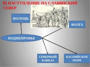 В) НАСТУПЛЕНИЕ НА СЛАВЯНСКИЙ СЕВЕР ПОДНЕПРОВЬЕ ВОЛГА КАСПИЙСКОЕ МОРЕ СЕВЕРНЫЙ