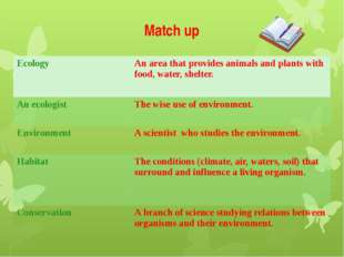 Match up Ecology An area that provides animals and plants with food, water, s
