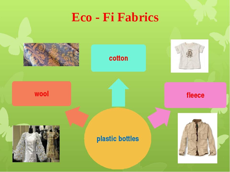 Eco - Fi Fabrics