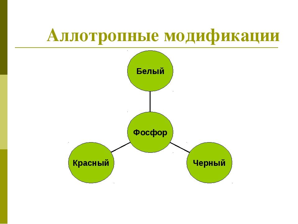 Аллотропные модификации