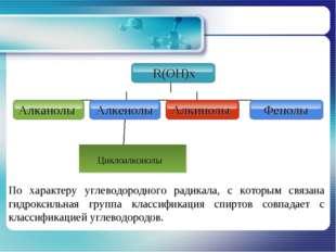 По характеру углеводородного радикала, с которым связана гидроксильная группа