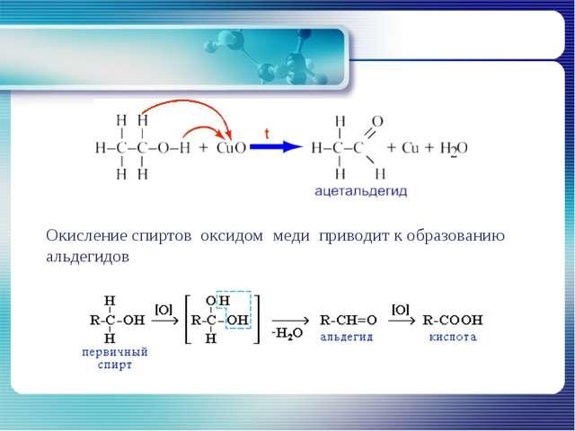 Окисление спиртов оксидом меди приводит к образованию альдегидов