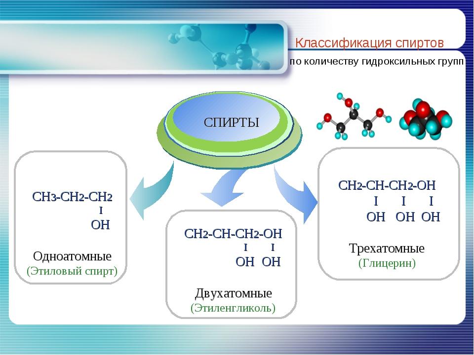 Классификация спиртов по количеству гидроксильных групп