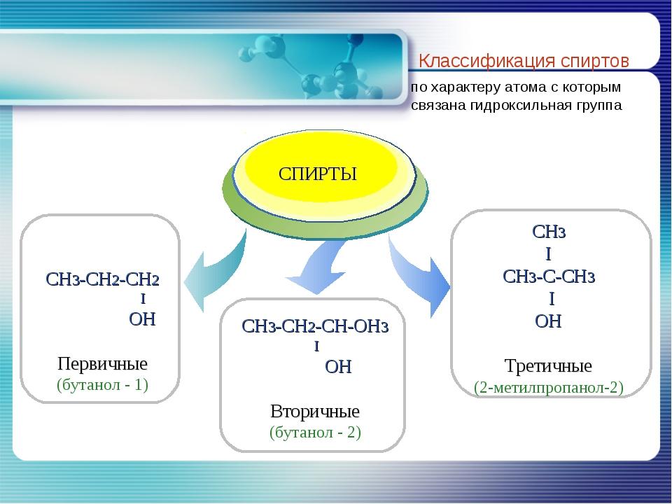 Классификация спиртов по характеру атома с которым связана гидроксильная группа