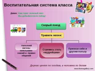 Воспитательная система класса Наполняй вагоны капельками знаний и правил обще