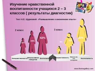 Изучение нравственной воспитанности учащихся 2 – 3 классов ( результаты диагн