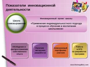 Показатели инновационной деятельности Обобщение и распространение собственног