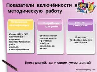 Показатели включённости в методическую работу Участие в конкурсах Разработка