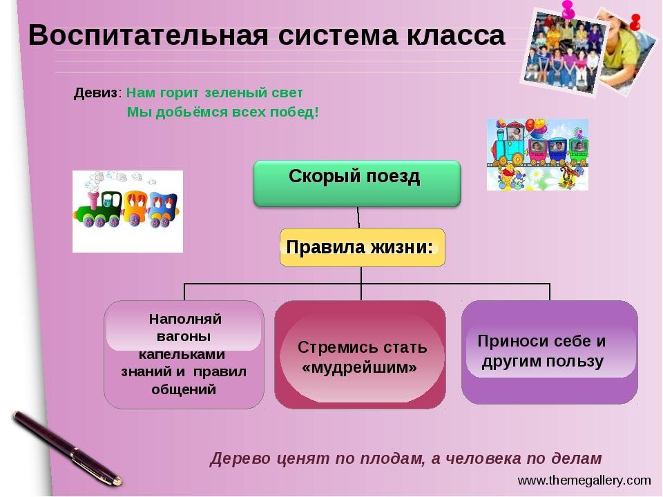 Воспитательная система класса Наполняй вагоны капельками знаний и правил обще...