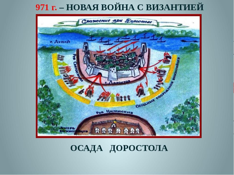 971 г. – НОВАЯ ВОЙНА С ВИЗАНТИЕЙ ОСАДА ДОРОСТОЛА