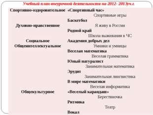 Учебный план внеурочной деятельности на 2012- 2013уч.г. Спортивно-оздоровите
