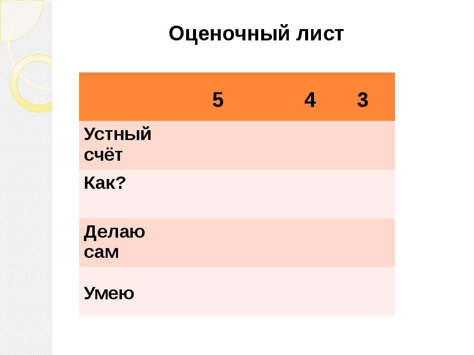 Итог урока Оценочный лист 5 4 3 Устный счёт Как? Делаюсам Умею