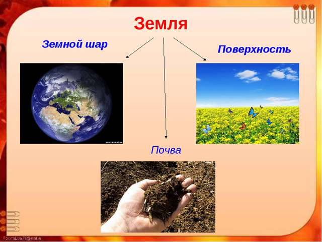 Земля Земной шар Поверхность Почва