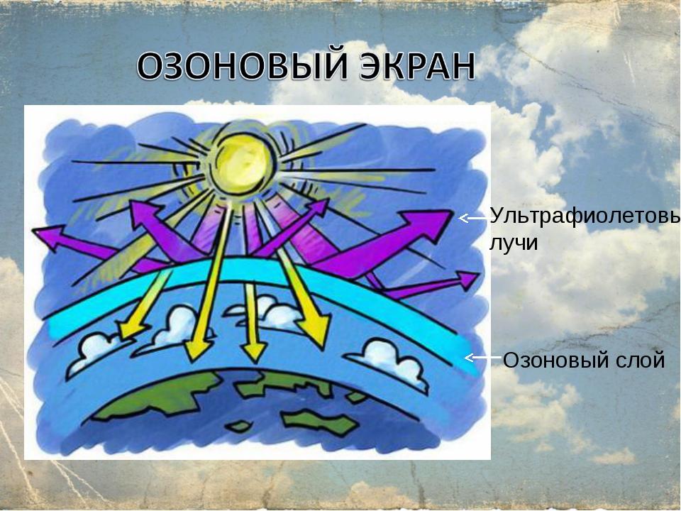 Ультрафиолетовые лучи Озоновый слой *