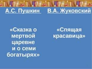 * А.С. Пушкин «Сказка о мертвой царевне и о семи богатырях» В.А. Жуковский «