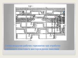 Схема вскрытия рабочих горизонтов при отработке наклонного пластового месторо