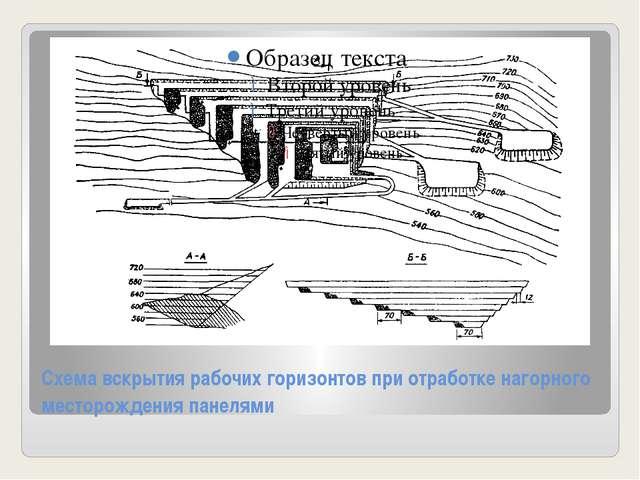 Схема вскрытия рабочих горизонтов при отработке нагорного месторождения панел...